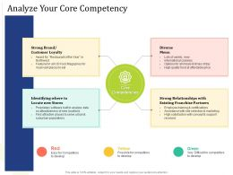 Analyze Your Core Competency Diverse Menu Powerpoint Presentation Tips