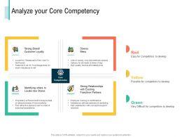 Analyze Your Core Competency Franchise Partners Ppt Powerpoint Presentation Diagram Ppt
