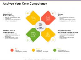 Analyze Your Core Competency How To Mold Elements Of An Organization For Synergy And Success Ppt Diagrams