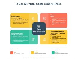 Analyze Your Core Competency Ppt Powerpoint Presentation Outline Graphics