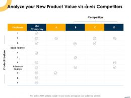 Analyze Your New Product Value Vis A Vis Competitors Ppt Model Infographics
