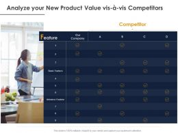 Analyze Your New Product Value Vis A Vis Competitors Ppt Powerpoint Files