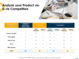 Analyze Your Product Vis A Vis Competitors Ppt Model Objects