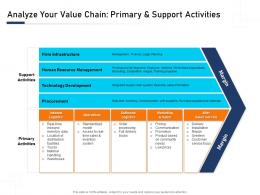 Analyze Your Value Chain Primary Support Activities Facilities Ppt Background