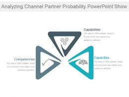 Analyzing Channel Partner Probability Powerpoint Show