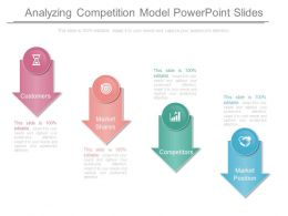 Analyzing Competition Model Powerpoint Slides