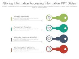 Analyzing Customer Behavior Marketing More Effectively Ppt Slides