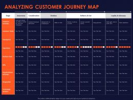 Analyzing Customer Journey Map Ppt Powerpoint Presentation Styles Examples