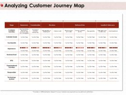 Analyzing Customer Journey Map Shopping Cart Ppt Powerpoint Presentation File Infographics