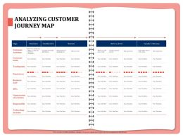 Analyzing Customer Journey Map Technology Systems Ppt Powerpoint Presentation Elements