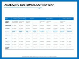 Analyzing Customer Journey Map Touchpoints Ppt Powerpoint Presentation Gallery Show