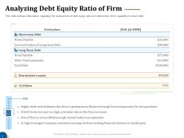 Analyzing Debt Equity Ratio Of Firm Business Turnaround Plan Ppt Professional