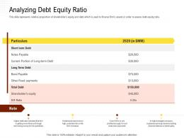 Analyzing Debt Equity Ratio Rethinking Capital Structure Decision Ppt Powerpoint Presentation Ideas