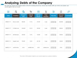 Analyzing Debts Of The Company Bank Loan Ppt Powerpoint Presentation Introduction