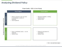 Analyzing Dividend Policy Ppt Powerpoint Presentation Icon Microsoft