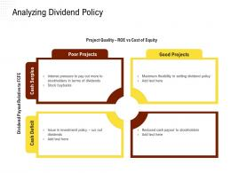 Analyzing Dividend Policy Rethinking Capital Structure Decision Ppt Powerpoint Presentation Model