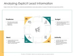 Analyzing Explicit Lead Information How To Rank Various Prospects In Sales Funnel Ppt Slide