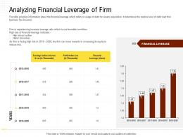 Analyzing Financial Leverage Of Firm Rethinking Capital Structure Decision Ppt Powerpoint Images