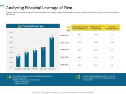 Analyzing Financial Leverage Of Firm Understanding Capital Structure Of Firm Ppt Guidelines