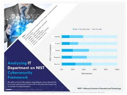Analyzing IT Department On Nist Cybersecurity Framework Respond Ppt Gridlines