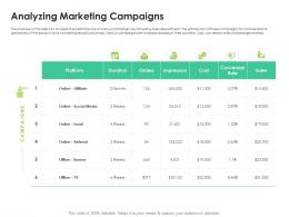 Analyzing Marketing Campaigns Sales Enablement Enhance Overall Productivity Ppt Tips
