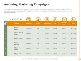Analyzing Marketing Campaigns Weeks Ppt Powerpoint Presentation Gallery Objects
