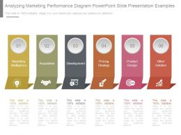 Analyzing Marketing Performance Diagram Powerpoint Slide Presentation Examples
