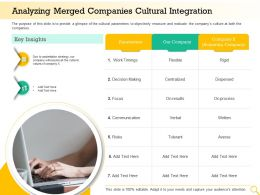 Analyzing Merged Companies Cultural Integration Communication Ppt Presentation Sample