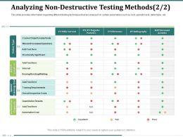 Analyzing Non Destructive Testing Methods Brazing Powerpoint Presentation Slide Portrait