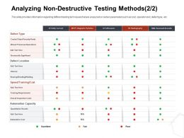 Analyzing Non Destructive Testing Methods Cost Ppt Infographics
