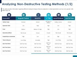 Analyzing Non Destructive Testing Methods Defects Ppt Powerpoint Presentation Format Ideas