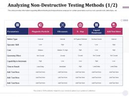 Analyzing Non Destructive Testing Methods Geometry Ppt Powerpoint Presentation Summary Deck