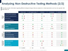 Analyzing Non Destructive Testing Methods Internal Ppt Powerpoint Presentation