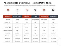 Analyzing Non Destructive Testing Methods Parameters Ppt Demonstration