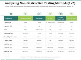 Analyzing Non Destructive Testing Methods Surface Cracks Ppt Powerpoint Presentation Structure
