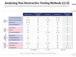 Analyzing Non Destructive Testing Methods Welding Ppt Powerpoint Presentation Gallery Sample