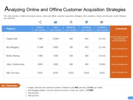 Analyzing Online And Offline Customer Acquisition Strategies Key Ppt Outline Vector