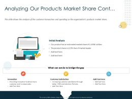 Analyzing Our Products Market Share Cont Bridge Ppt Powerpoint Presentation Outline Graphics