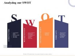 Analyzing Our Swot Marketing And Business Development Action Plan Ppt Mockup