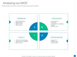 Analyzing Our Swot New Business Development And Marketing Strategy Ppt Inspiration Examples