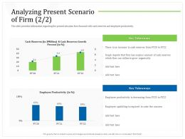 Analyzing Present Scenario Of Firm Can Utilize Ppt Powerpoint Presentation Pictures Background