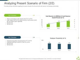 Analyzing Present Scenario Of Firm Growth Company Expansion Through Organic Growth Ppt Rules