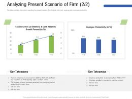 Analyzing Present Scenario Of Firm M3179 Ppt Powerpoint Presentation Professional Graphic Tips