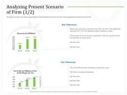 Analyzing Present Scenario Of Firm Recent Times Ppt Powerpoint Presentation Infographic Template