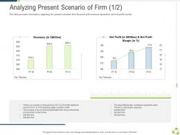 Analyzing Present Scenario Of Firm Revenues Company Expansion Through Organic Growth Ppt Tips