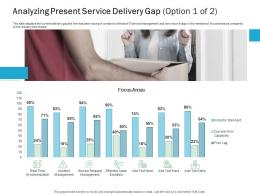 Analyzing Present Service Delivery Gap Areas Effective IT service Excellence Ppt Powerpoint Show