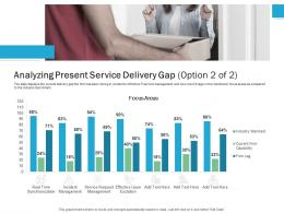 Analyzing Present Service Delivery Gap Focus Effective IT service Excellence Ppt Powerpoint Styles