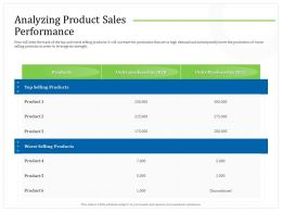 Analyzing Product Sales Performance Increase Ppt Powerpoint Presentation Infographics Aids