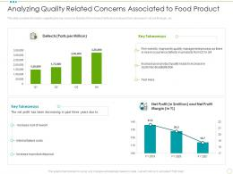 Analyzing Quality Related Concerns Associated To Food Product Food Safety Excellence