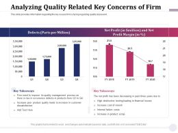 Analyzing Quality Related Key Concerns Of Firm Is Rise Ppt Powerpoint Presentation Outline Graphics